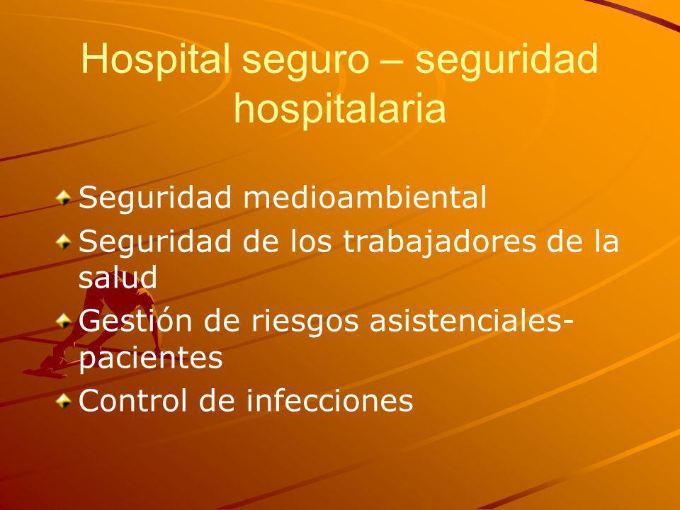 Hospital seguro – seguridad hospitalaria
