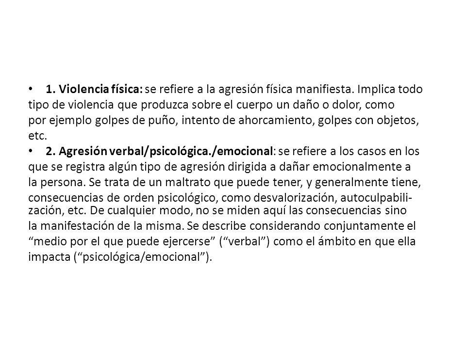 1. Violencia física: se refiere a la agresión física manifiesta