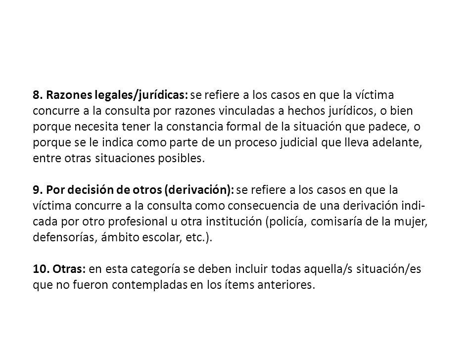 8. Razones legales/jurídicas: se refiere a los casos en que la víctima