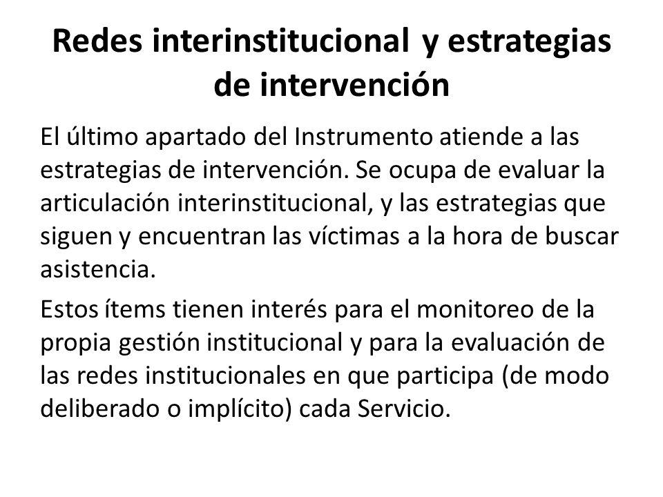 Redes interinstitucional y estrategias de intervención