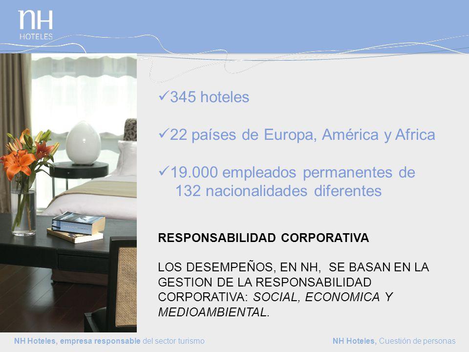 22 países de Europa, América y Africa 19.000 empleados permanentes de