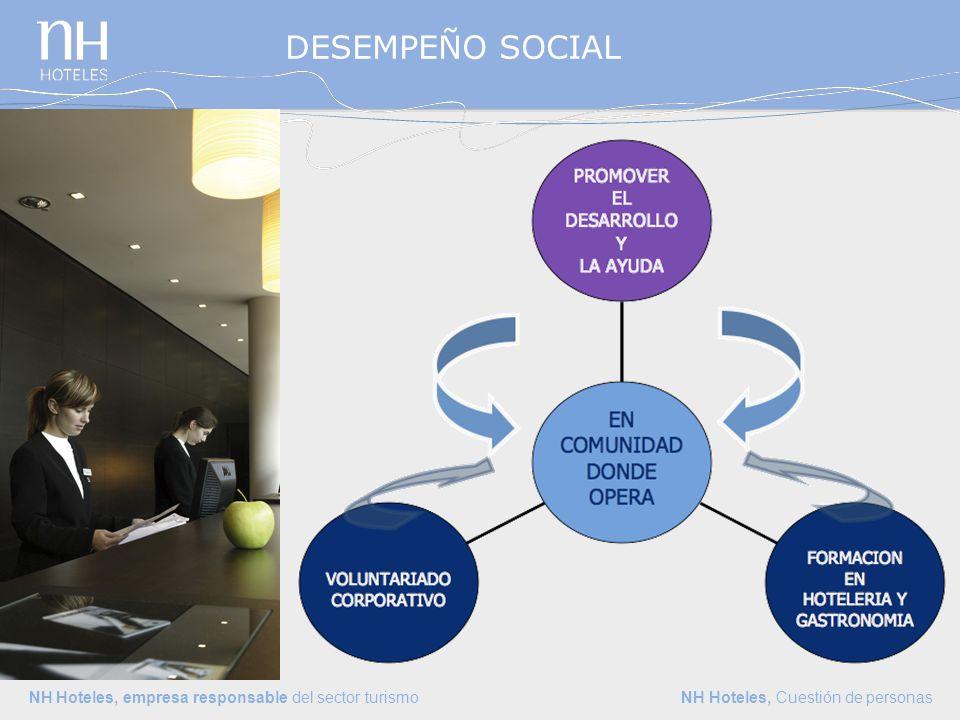 DESEMPEÑO SOCIAL NH Hoteles, empresa responsable del sector turismo NH Hoteles, Cuestión de personas.