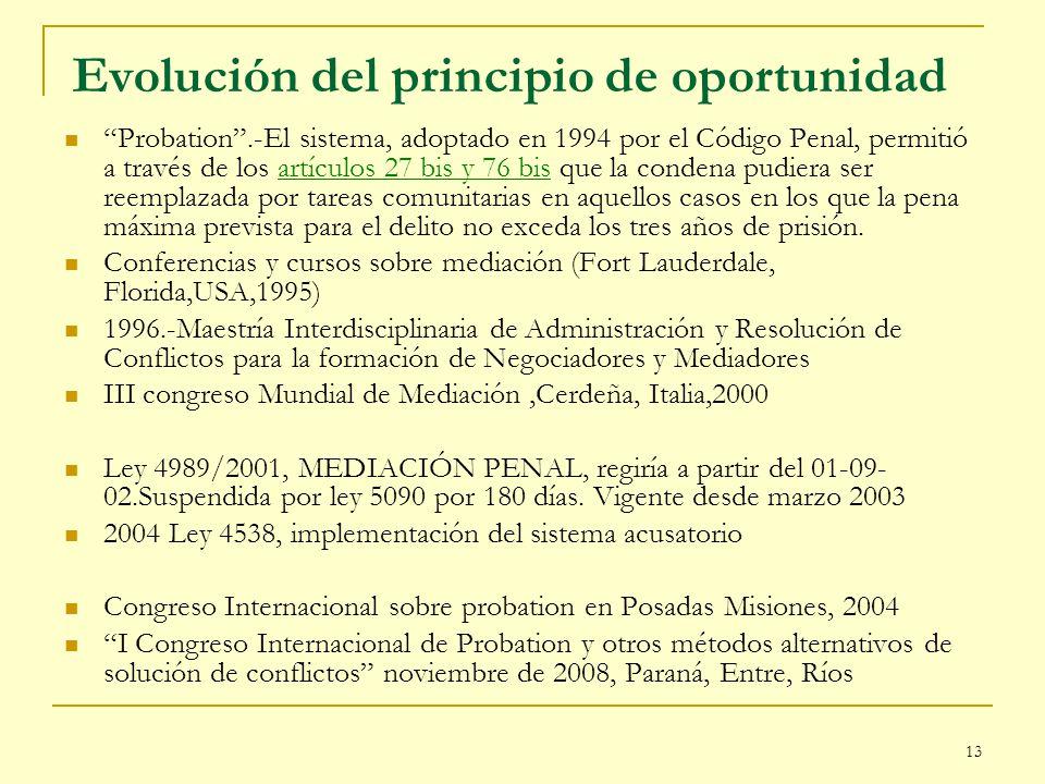 Evolución del principio de oportunidad