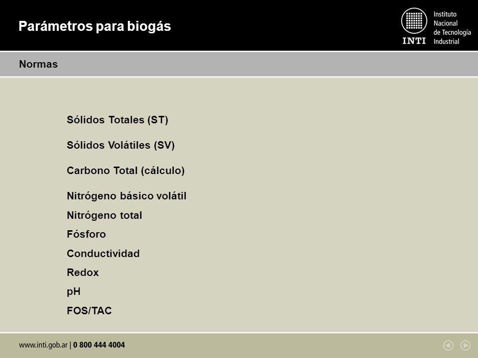Parámetros para biogás