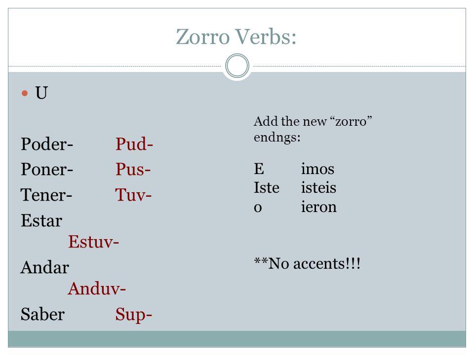 Zorro Verbs: U Poder- Pud- Poner- Pus- Tener- Tuv- Estar Estuv-