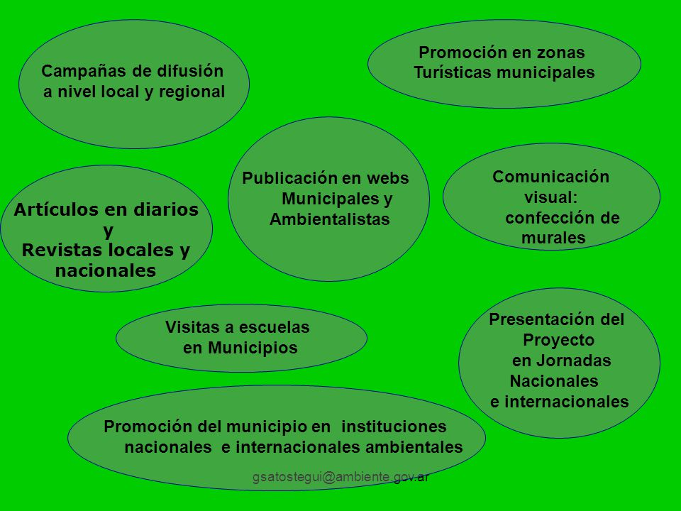 a nivel local y regional Promoción en zonas Turísticas municipales