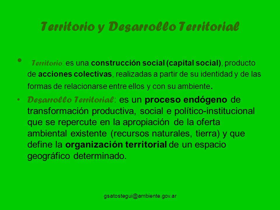 Territorio y Desarrollo Territorial