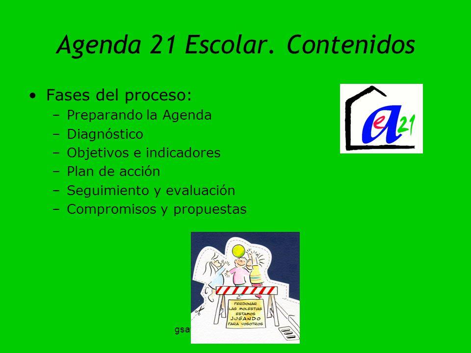 Agenda 21 Escolar. Contenidos