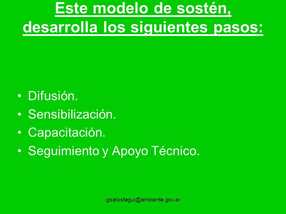 Este modelo de sostén, desarrolla los siguientes pasos: