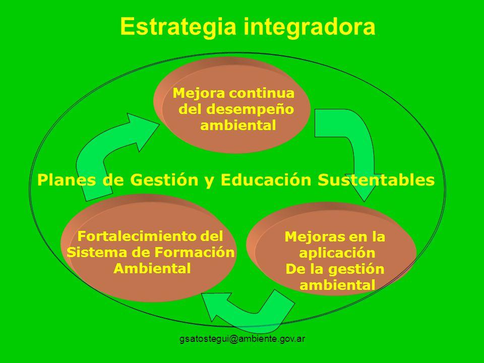 Estrategia integradora Planes de Gestión y Educación Sustentables