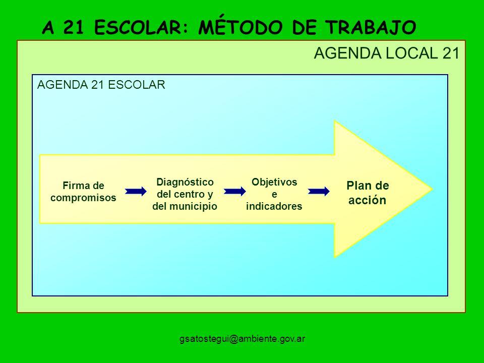 Diagnóstico del centro y del municipio