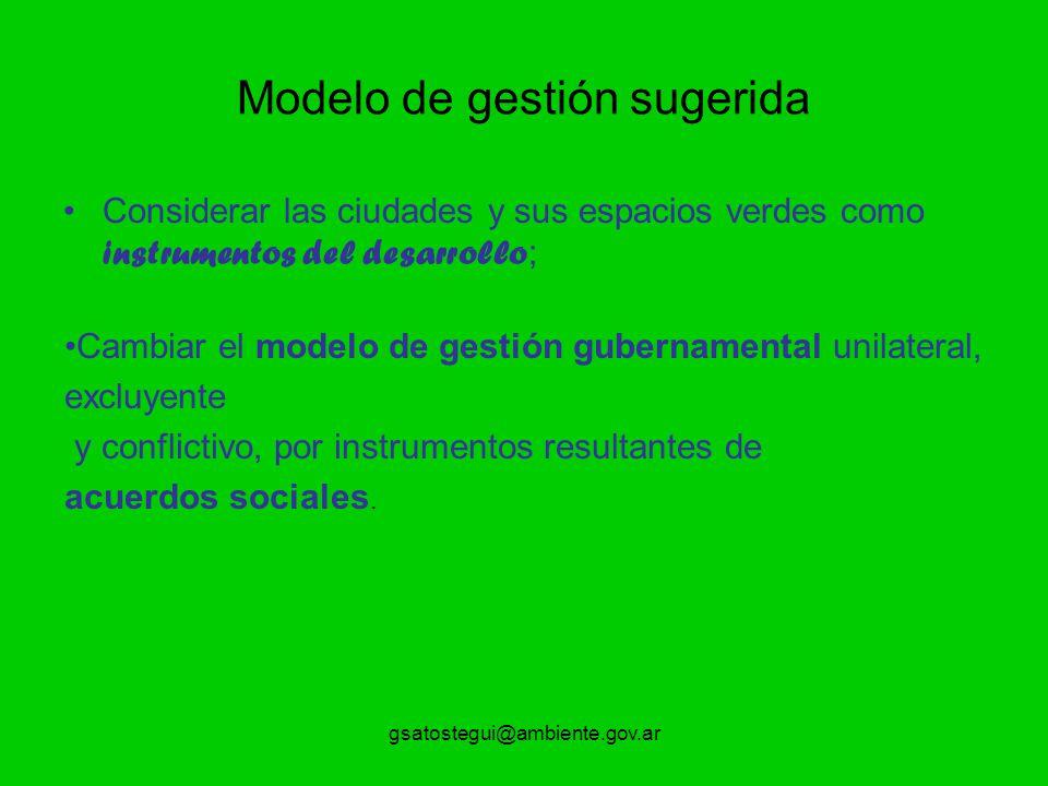Modelo de gestión sugerida