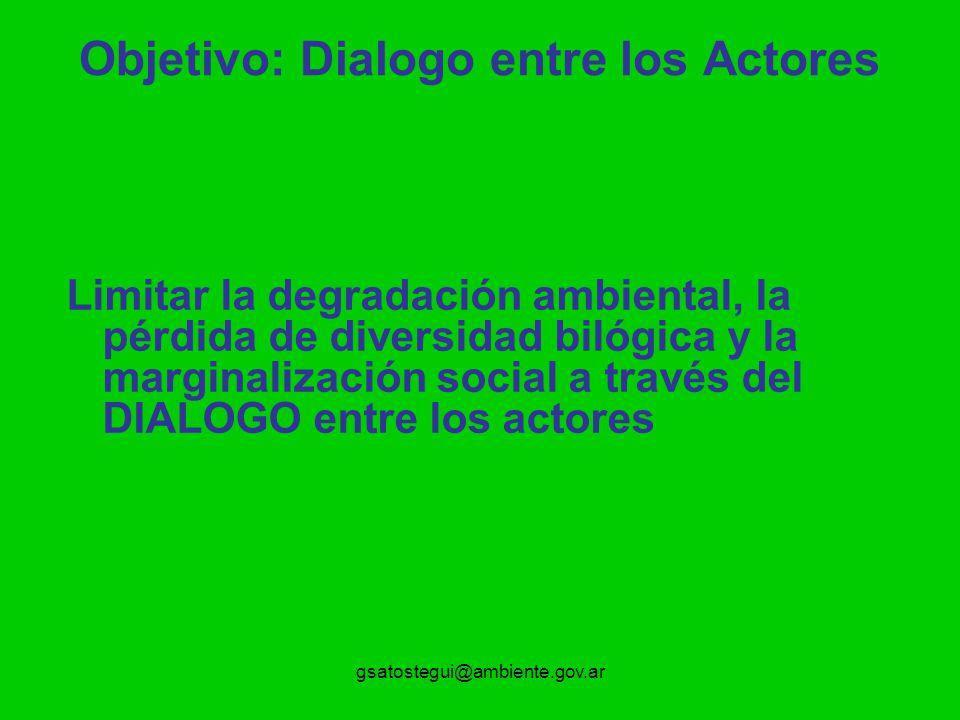 Objetivo: Dialogo entre los Actores