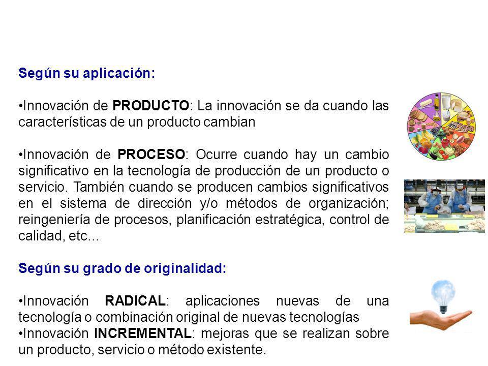 Según su aplicación: Innovación de PRODUCTO: La innovación se da cuando las características de un producto cambian.