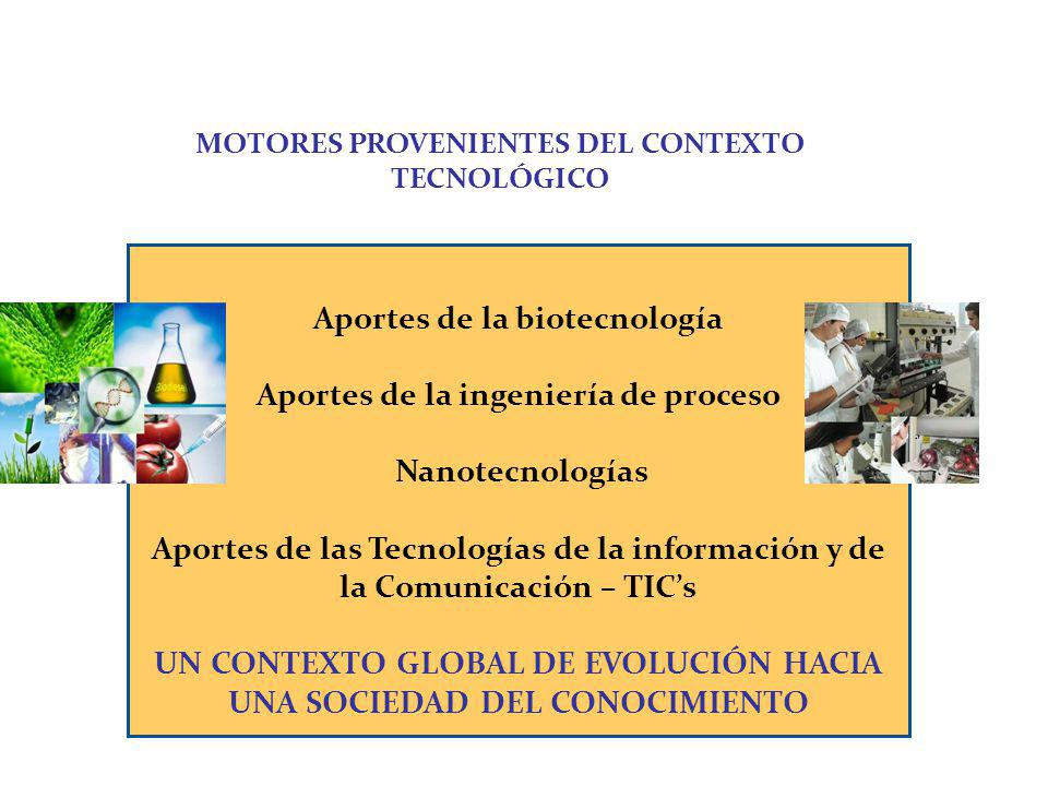 Aportes de la biotecnología Aportes de la ingeniería de proceso
