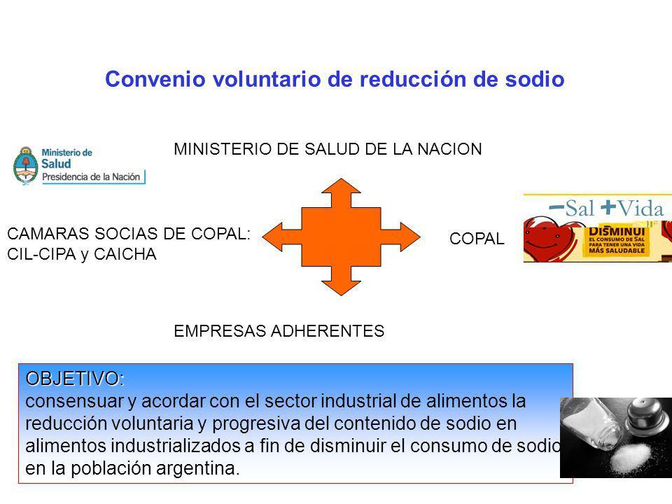 Convenio voluntario de reducción de sodio