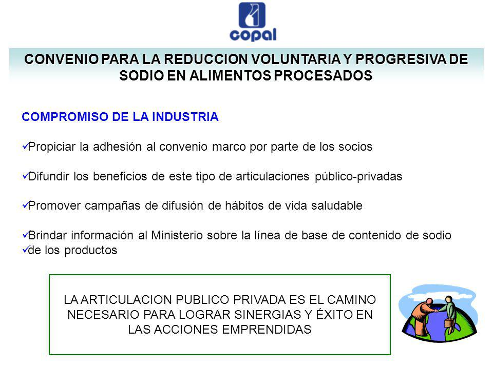 CONVENIO PARA LA REDUCCION VOLUNTARIA Y PROGRESIVA DE SODIO EN ALIMENTOS PROCESADOS