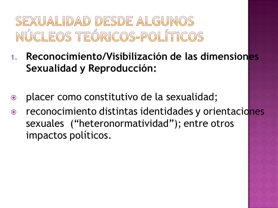Reconocimiento/Visibilización de las dimensiones Sexualidad y Reproducción: