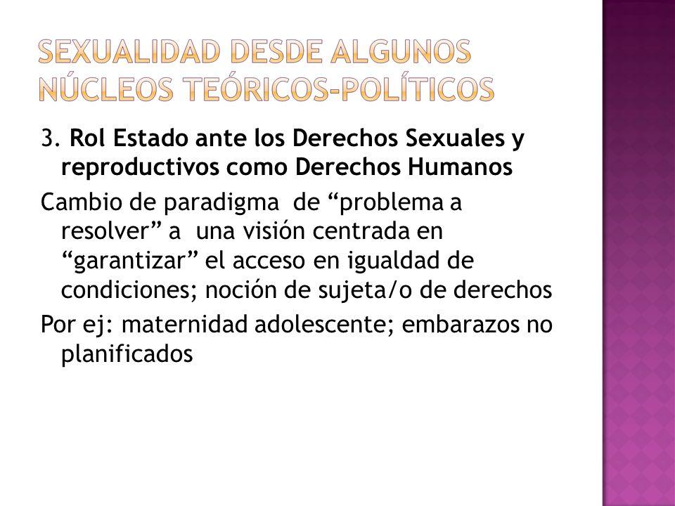3. Rol Estado ante los Derechos Sexuales y reproductivos como Derechos Humanos