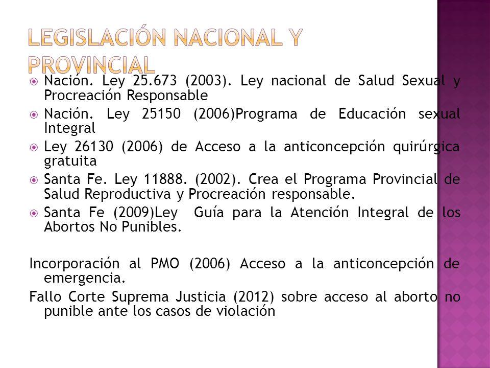 Nación. Ley 25.673 (2003). Ley nacional de Salud Sexual y Procreación Responsable