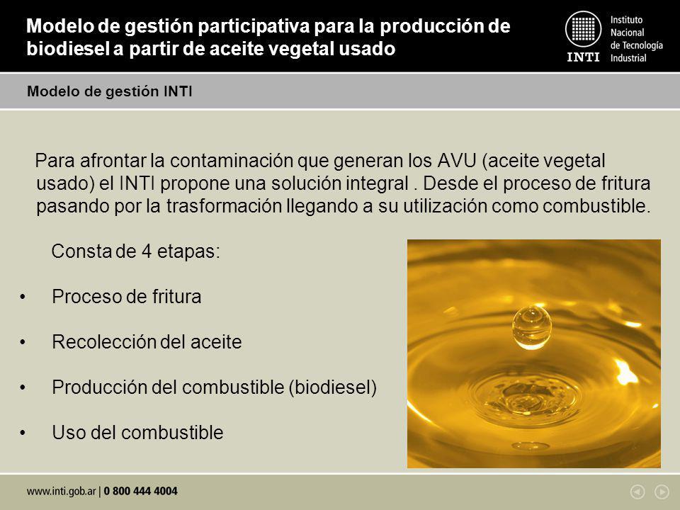Recolección del aceite Producción del combustible (biodiesel)