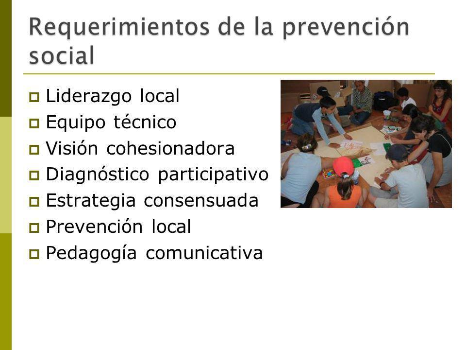 Liderazgo local Equipo técnico. Visión cohesionadora. Diagnóstico participativo. Estrategia consensuada.