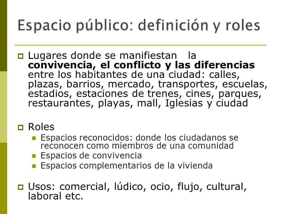 Usos: comercial, lúdico, ocio, flujo, cultural, laboral etc.