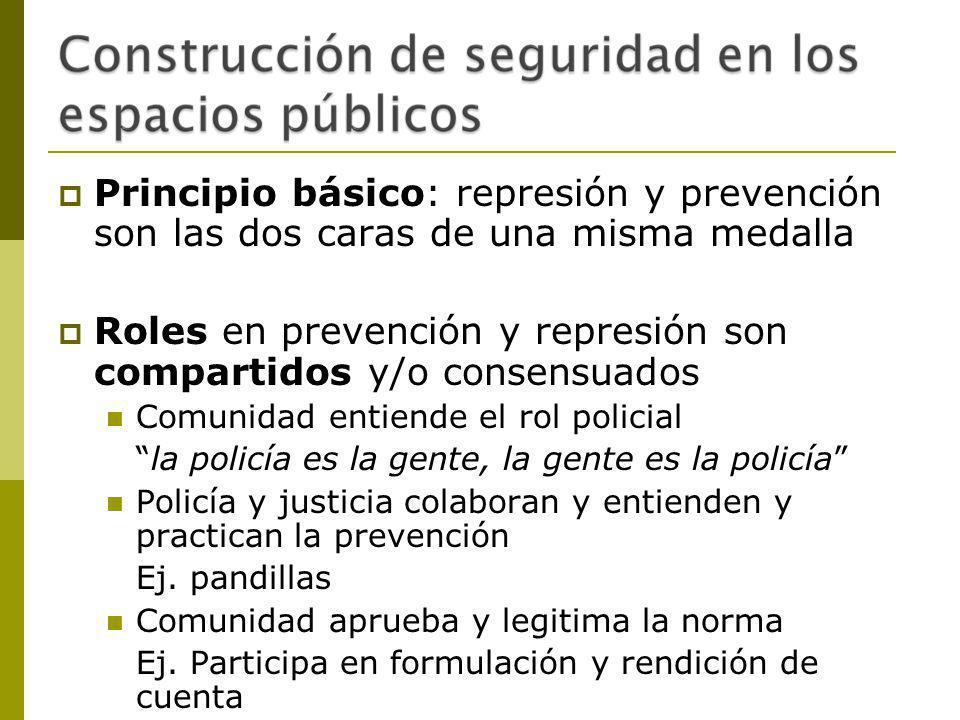 Roles en prevención y represión son compartidos y/o consensuados