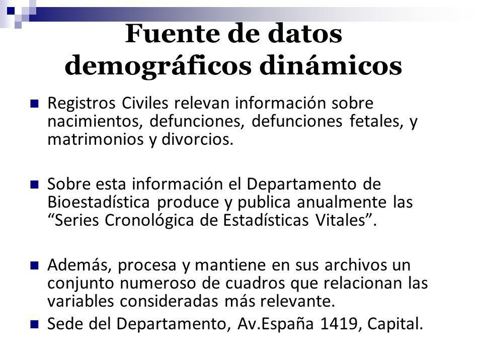Fuente de datos demográficos dinámicos