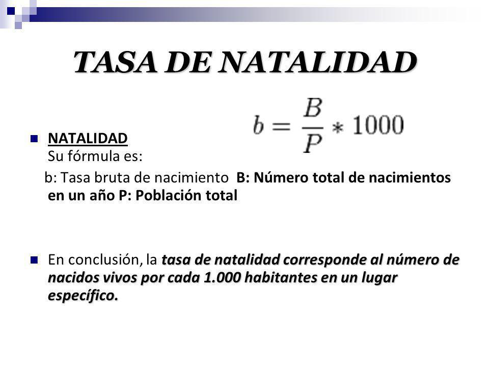 TASA DE NATALIDAD NATALIDAD Su fórmula es: