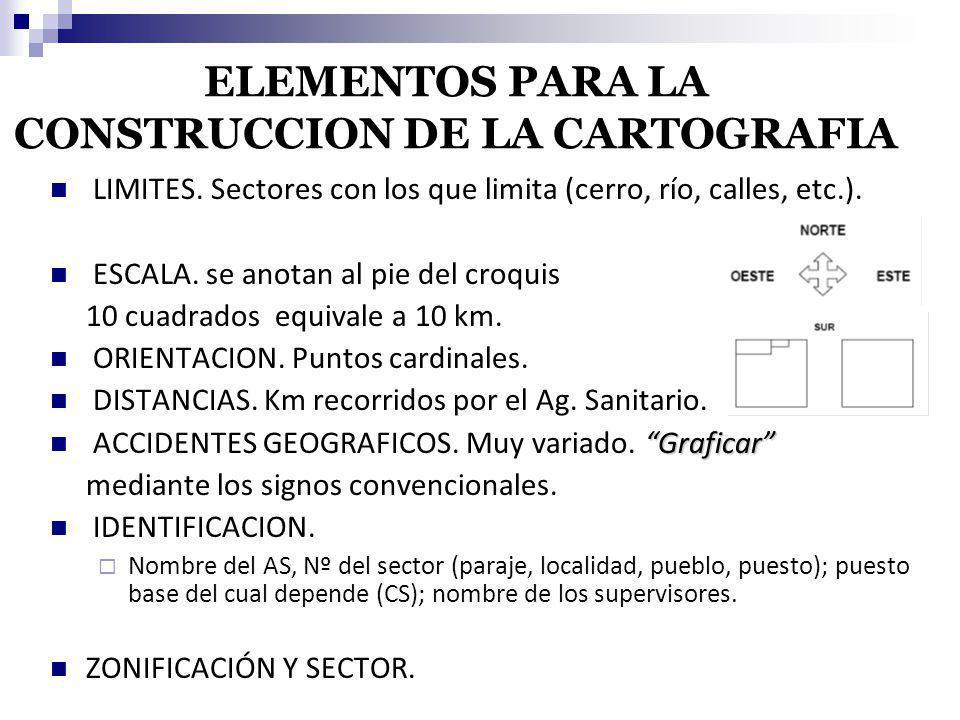 ELEMENTOS PARA LA CONSTRUCCION DE LA CARTOGRAFIA