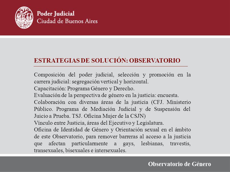ESTRATEGIAS DE SOLUCIÓN: OBSERVATORIO