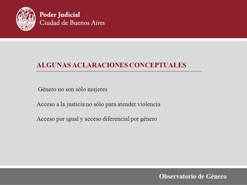 ALGUNAS ACLARACIONES CONCEPTUALES