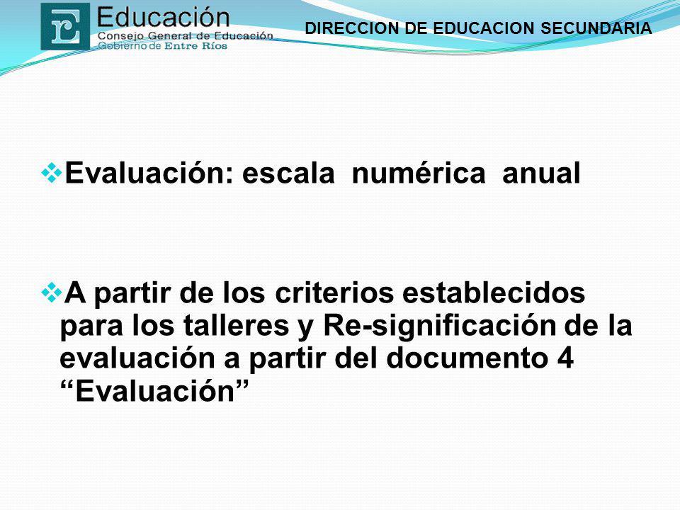 Evaluación: escala numérica anual