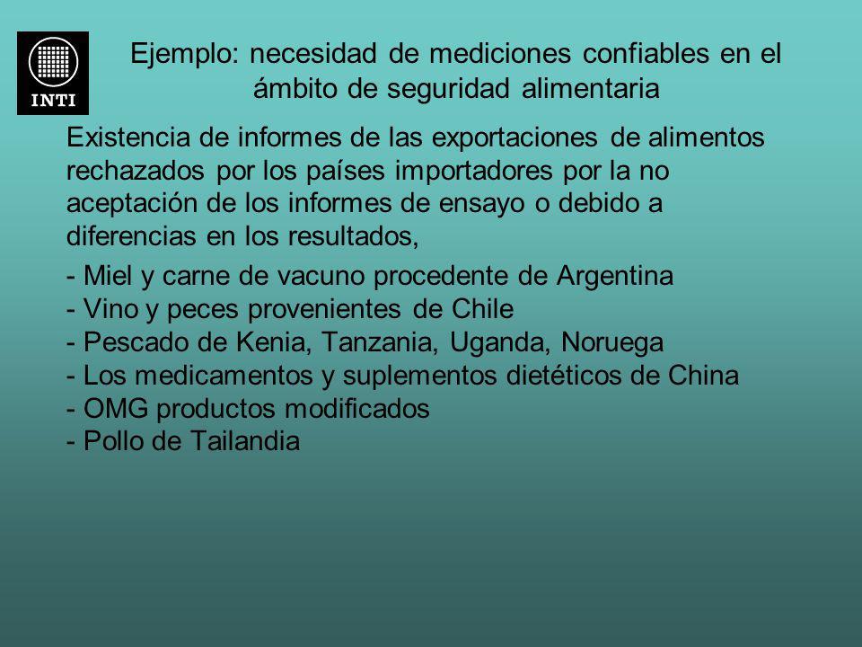 Ejemplo: necesidad de mediciones confiables en el ámbito de seguridad alimentaria