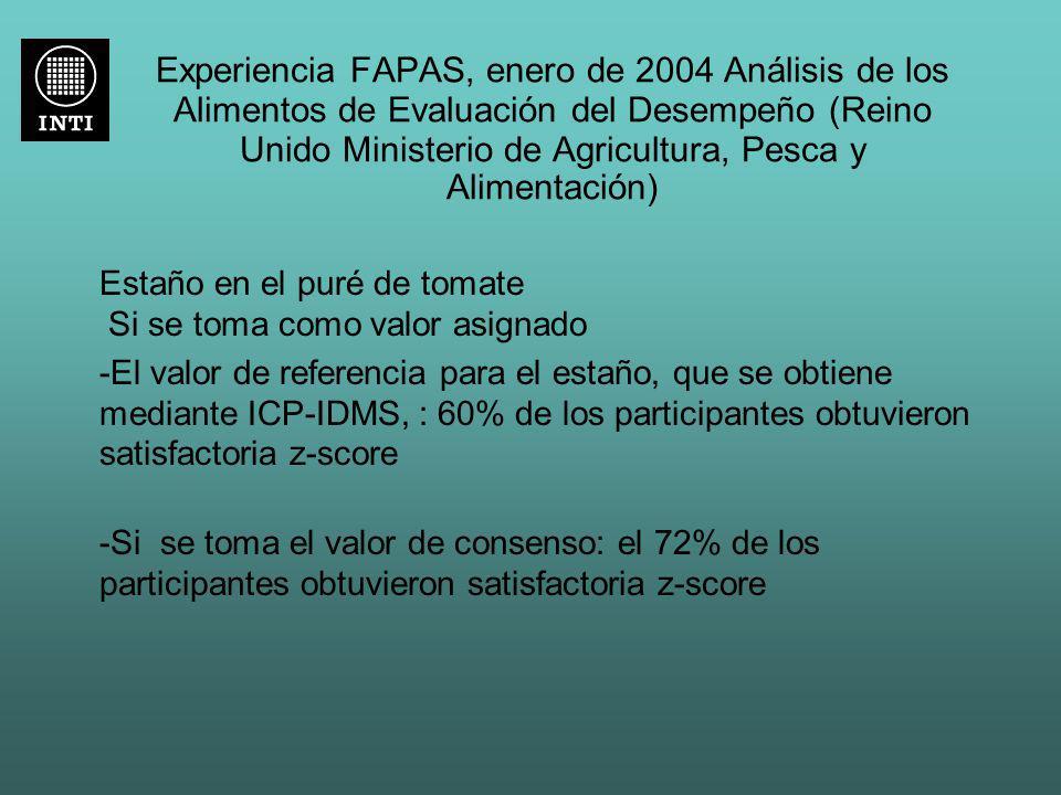 Experiencia FAPAS, enero de 2004 Análisis de los Alimentos de Evaluación del Desempeño (Reino Unido Ministerio de Agricultura, Pesca y Alimentación)