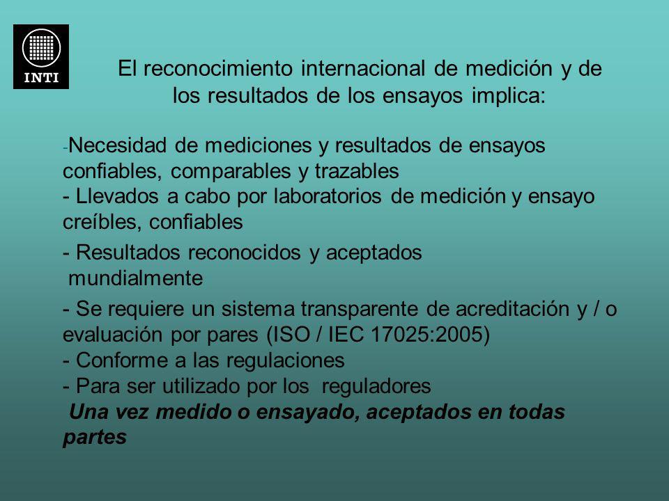 El reconocimiento internacional de medición y de los resultados de los ensayos implica: