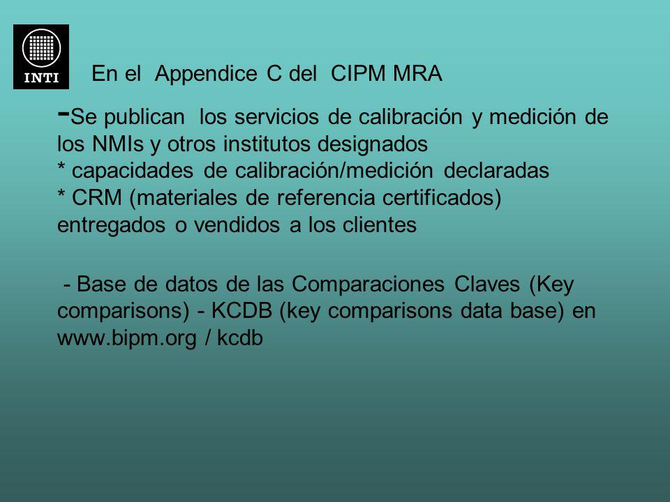 En el Appendice C del CIPM MRA