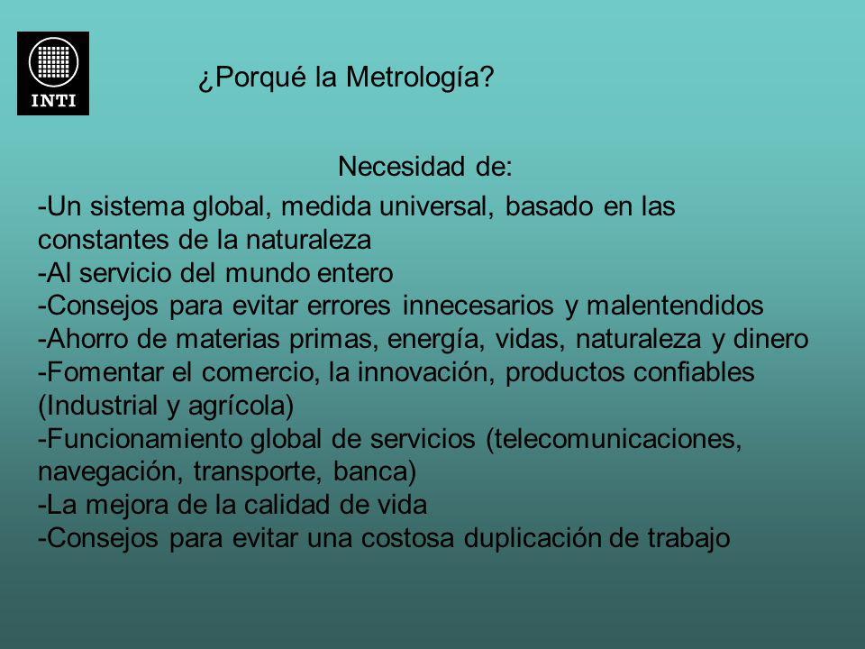 ¿Porqué la Metrología Necesidad de: