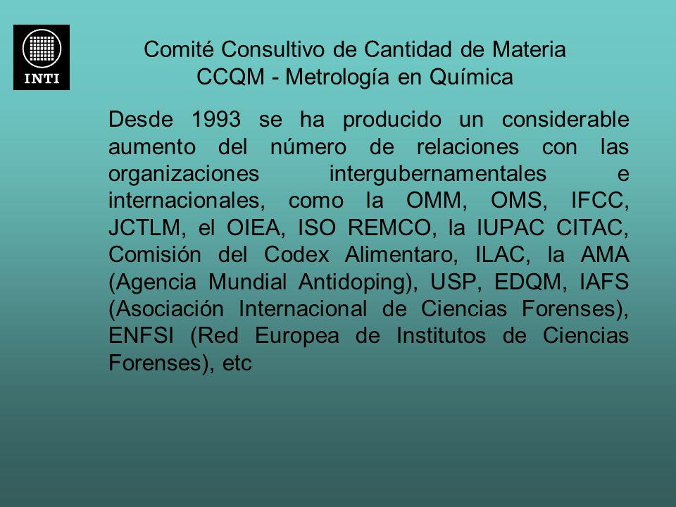 Comité Consultivo de Cantidad de Materia CCQM - Metrología en Química