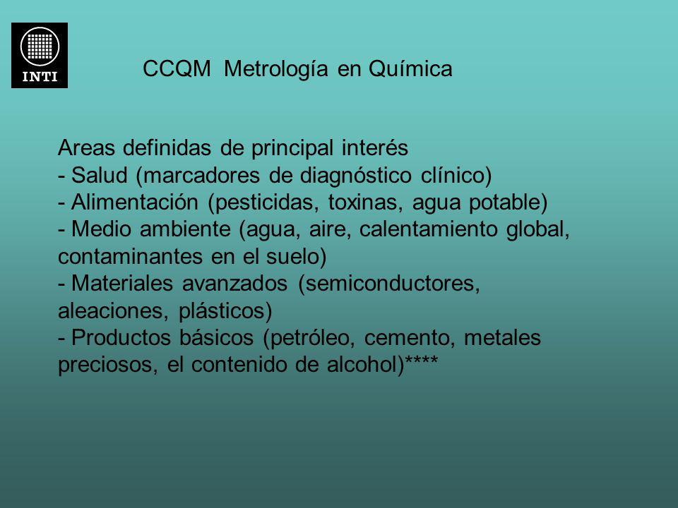 CCQM Metrología en Química