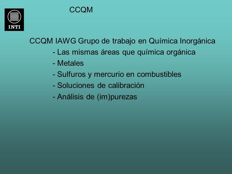 CCQM CCQM IAWG Grupo de trabajo en Química Inorgánica