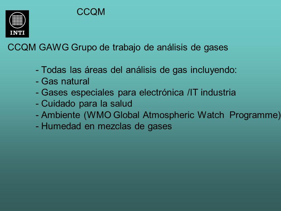 CCQM CCQM GAWG Grupo de trabajo de análisis de gases