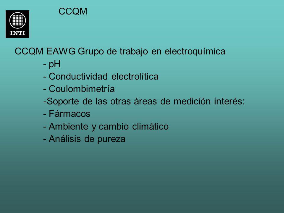 CCQM CCQM EAWG Grupo de trabajo en electroquímica. - pH. - Conductividad electrolítica. - Coulombimetría.