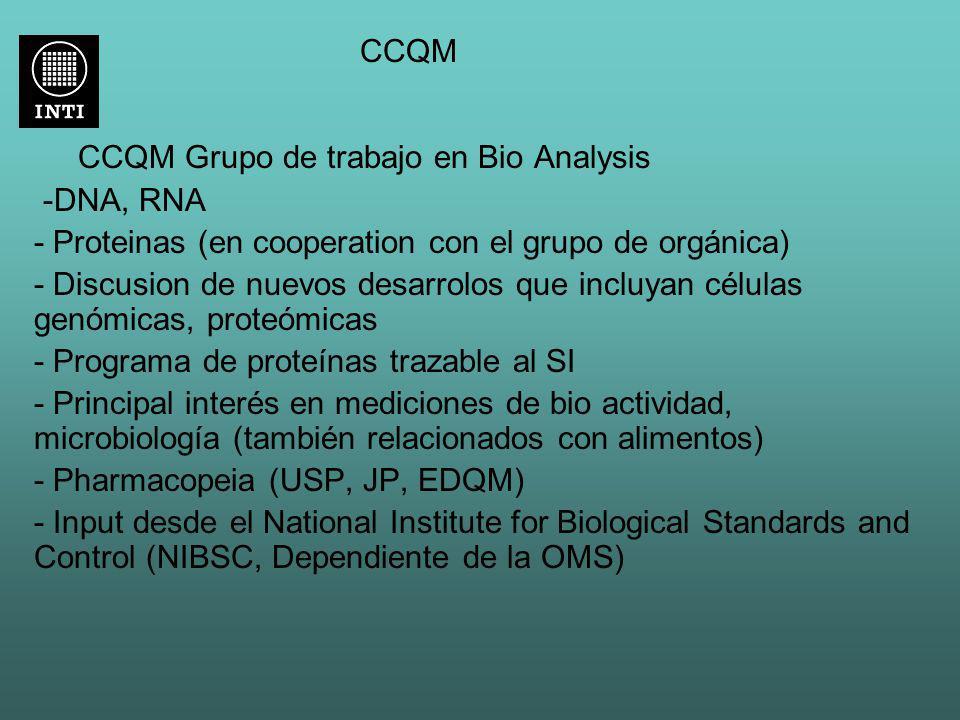 CCQM CCQM Grupo de trabajo en Bio Analysis -DNA, RNA