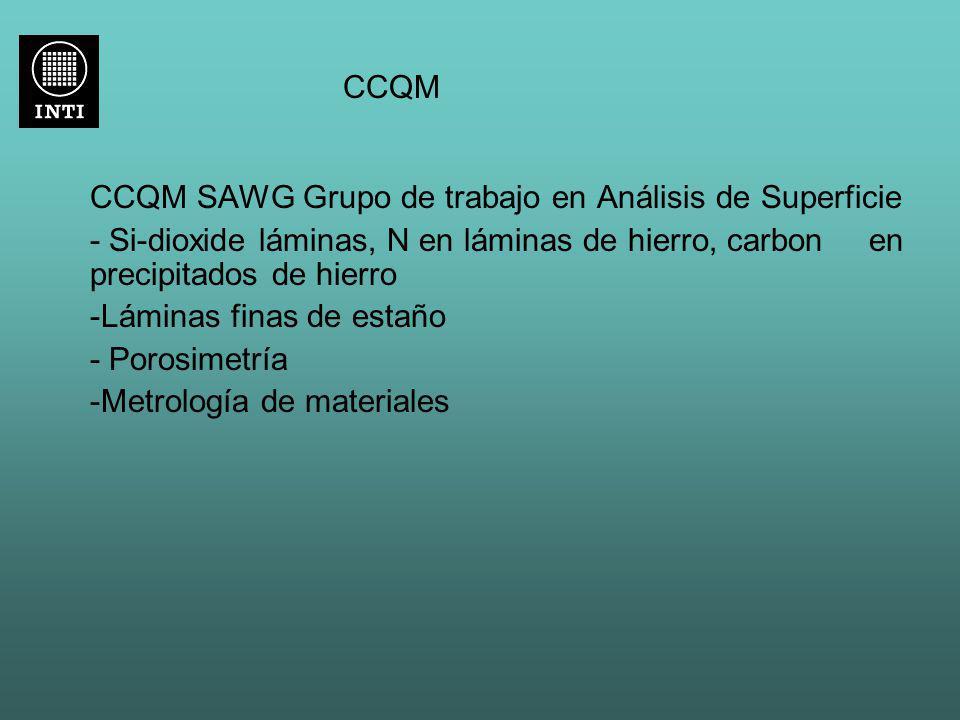 CCQM CCQM SAWG Grupo de trabajo en Análisis de Superficie
