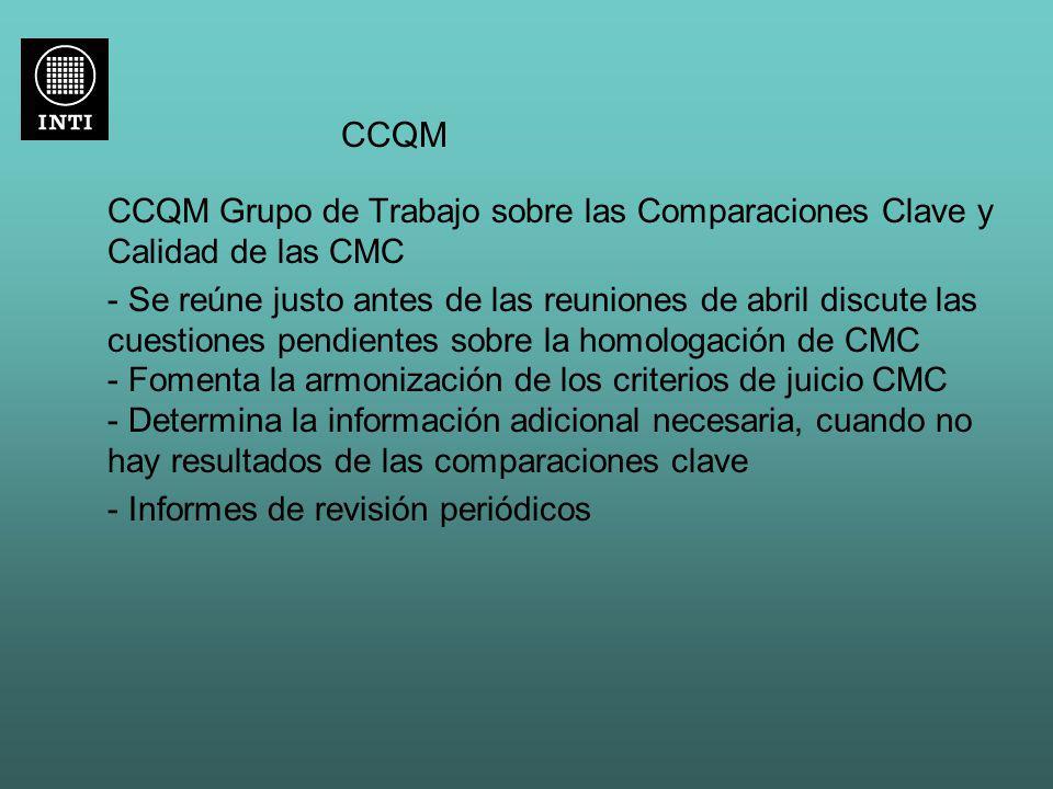CCQM CCQM Grupo de Trabajo sobre las Comparaciones Clave y Calidad de las CMC.
