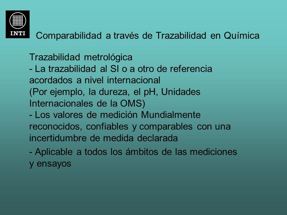 Comparabilidad a través de Trazabilidad en Química