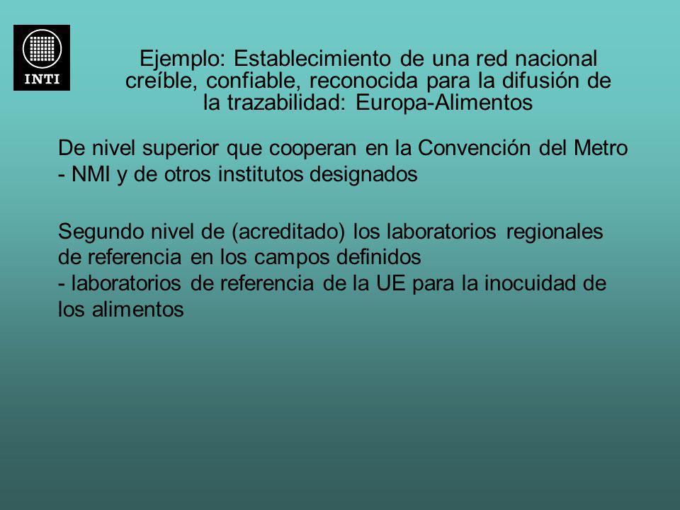 Ejemplo: Establecimiento de una red nacional creíble, confiable, reconocida para la difusión de la trazabilidad: Europa-Alimentos