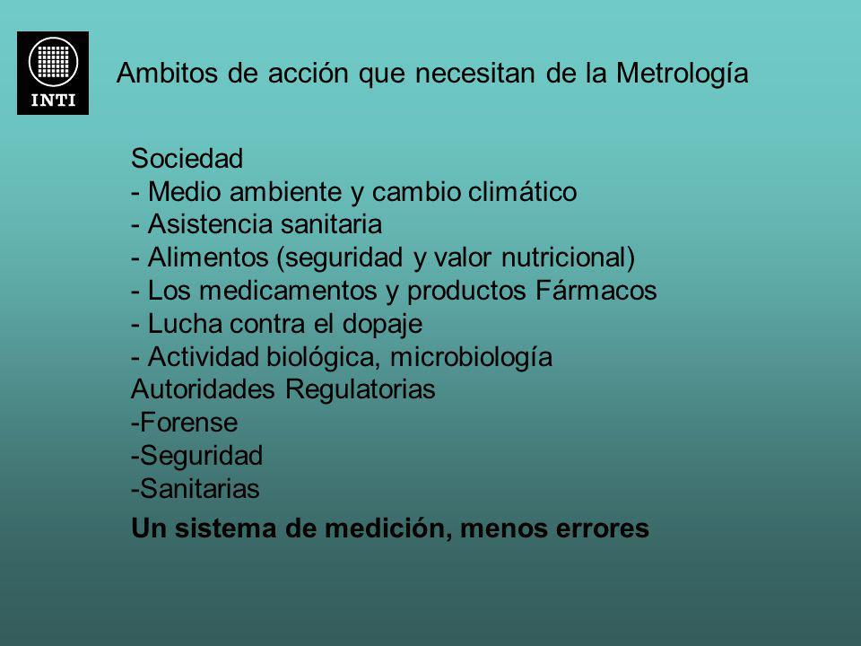 Ambitos de acción que necesitan de la Metrología